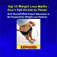 Top 10 Weight Loss Myths - Don't Fall Victim To Them