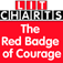 The Red Badge of Courage Study Guide Icon