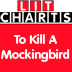 To Kill a Mockingbird Study Notes Icon
