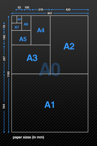 Paper Sizes Screenshot