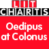 Oedipus at Colonus Study Notes Icon