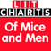 Of Mice and Men Study Guide Icon