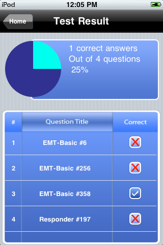 NREMT EMT-Basic & First Responder Exam Prep Bundle Screenshot