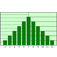 Statistics: Data Analysis Icon