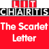 The Scarlet Letter Study Notes Icon